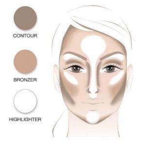 Powder Contour Palette 3 shades 2